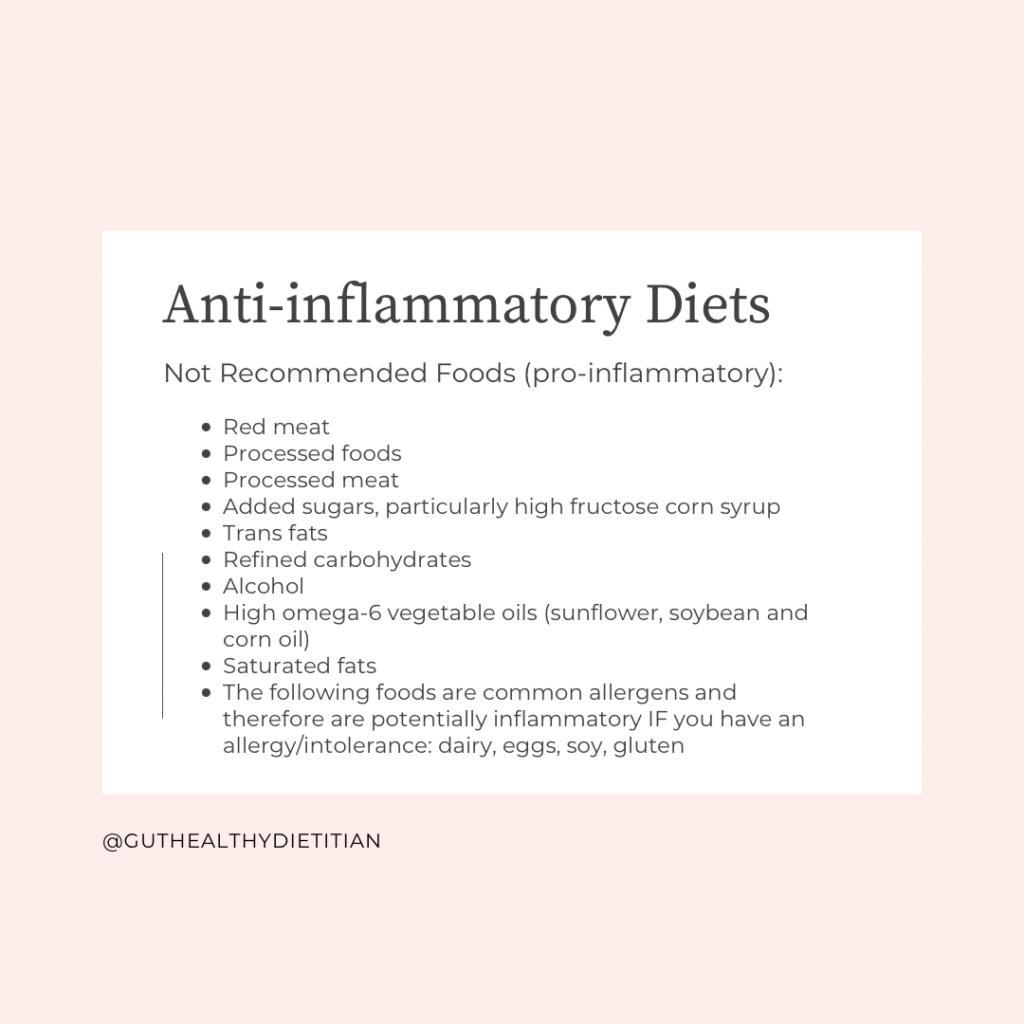 Anti-Inflammatory Diet Graphic